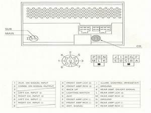 1994 Nissan Pickup Radio Wiring Diagram