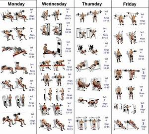 A Simple And Effective Muscle Building Schedule