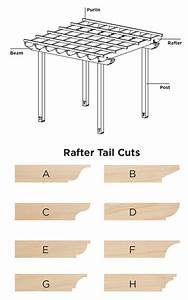 Pergola Order Form Rafter Cut Diagram 1