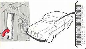 Volvo 240  1974 - 1993  - Fuse Box Diagram