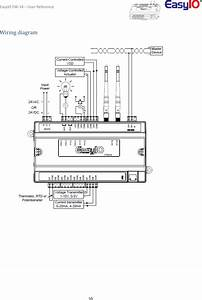 Easyio Fw14 Building Automation System User Manual