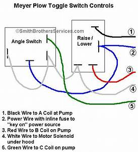 Meyer Snow Plow Lighting Wire Diagram