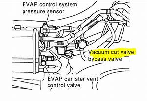 How Do You Change A Vacuum Cut Bypass Valve On A 2001