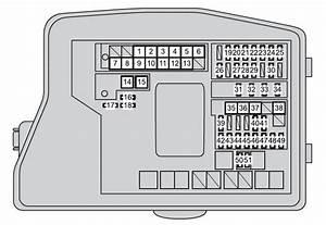 Toyota Verso  2015  - Fuse Box Diagram