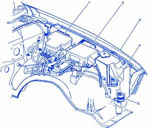 Chevy Blazer 2 Door 2000 Under Hood Electrical Circuit Wiring Diagram  U00bb Carfusebox