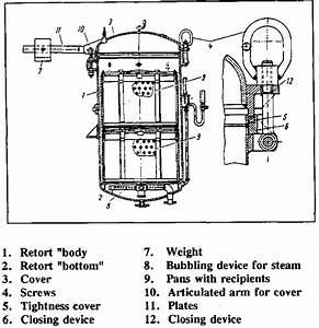 Autoclave Diagram : vertical autoclave ~ A.2002-acura-tl-radio.info Haus und Dekorationen