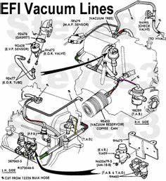 1989 F350 Fuel System Diagram : ford f150 engine diagram 1989 repair guides vacuum ~ A.2002-acura-tl-radio.info Haus und Dekorationen