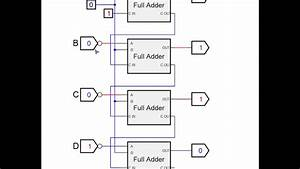 Two U0026 39 S Complement Circuit