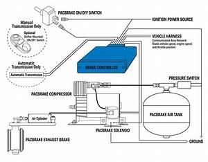 Banks Exhaust Brake Wiring Diagram