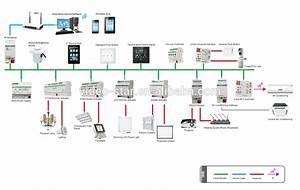 Knx Lighting Control Schnider Wiring Diagram