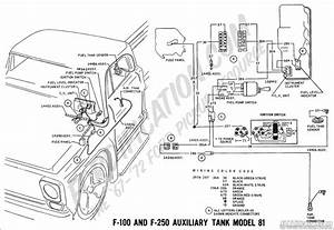 F Fuse Box Wiring Liry Ford Trusted Diagram Sel Panel Data