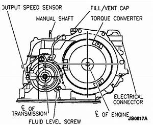 What Type Of Transmission Fluid Dose The 2000 Malibu Use