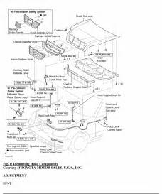 Lexus Ls430 Repair Manual Pdf