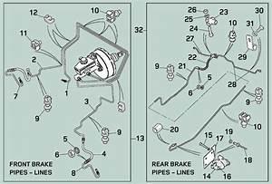 Land Rover Defender 110 Wiring Diagram