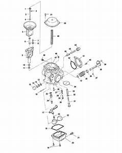 1996 Polaris Sportsman 500 Wiring Diagram