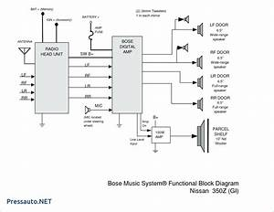 Bose Speakers Wiring Diagram