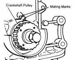 Kia Sportage Timing Mark Diagram : is there a diagram to replacing timing belt chain for a ~ A.2002-acura-tl-radio.info Haus und Dekorationen