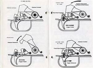 Trigger Sear Diagram