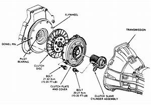 Ford Ranger Clutch Diagram