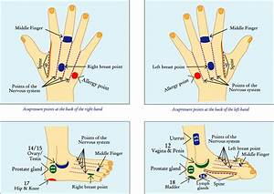 Acupressure   Cure Without Medicine  March 2013
