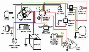 Chopper Electrical Wiring Diagrams : harley davidson shovelhead wiring diagram ~ A.2002-acura-tl-radio.info Haus und Dekorationen
