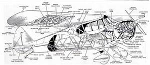 What Is The Function Of Hydraulics In An Aircraft