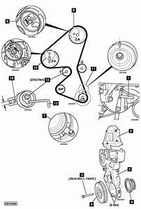 Peugeot 7 7 Hdi Engine Diagram Guide Di 2020