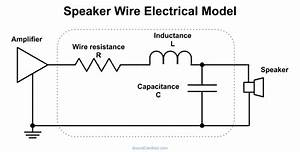 Does Speaker Wire Affect Sound Quality  No Myths  Just Facts