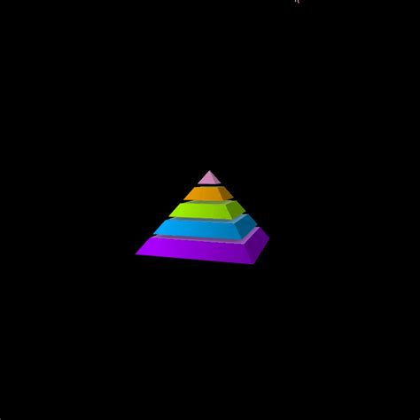 In my second css rule, i target #main, which happens to be the id of a g in side the svg the element to apply the animation to */ #. Pure CSS3 Layered 3D Pyramid | Coding | 3d pyramid ...