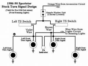 91 Softail Wiring Harnes Diagram