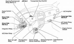 For A 2000 Toyota Sienna  Where Is The Fuse For The A  C
