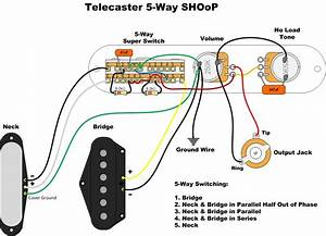 Telecaster 3 Way Switch Wiring Diagram Also Telecaster Seymour Duncan Wiring Diagrams In