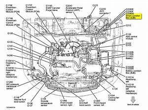 Lincoln Mkx Engine Diagram