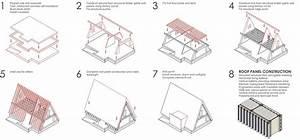Construction Manual Jpg  1200 U00d7562