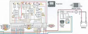 Yamaha Fuse Box Diagram