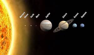 Other Solar Systems In Our Galaxy - Pics about space