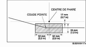 Comment Régler Les Phares D Une Voiture : reglage de faisceau de phare ~ Medecine-chirurgie-esthetiques.com Avis de Voitures