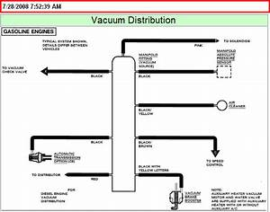 Where Can I Look For A Diagram Of The Vacuum System And