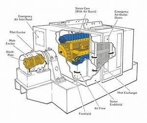 Ac Electrical Wiring Diagrams Generator