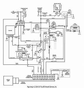 Kawasaki Wiring Schematics