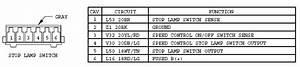 1997 Jeep Grand Cherokee Trailer Brake Control Wiring