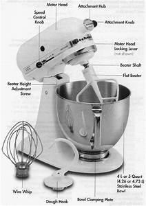 Kitchenaid Parts