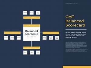 Need To Do A Resumes Free Online Balanced Scorecard Maker Design A Custom