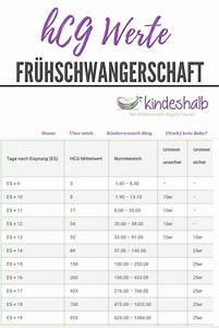Rasenmähen Ab Wann : hcg tabelle urin blut schwangerschaftstest ab wann ~ Watch28wear.com Haus und Dekorationen