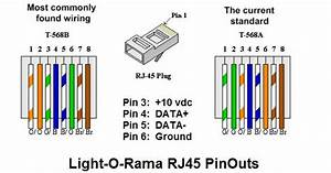 Lor Cable Pinout