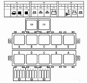 Renault Master  1997 - 2003  - Fuse Box Diagram