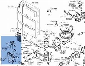 Download Repair Manual   Bosch Dishwasher Repair Manual Sgs