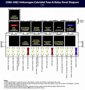 1997 Volkswagen Cabrio Fuel Pump Relay Diagrams