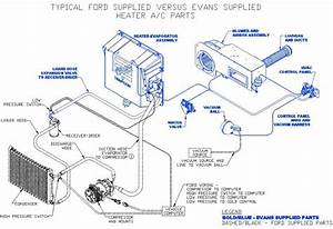 21 Lovely Ford F53 Motorhome Chassis Wiring Diagram