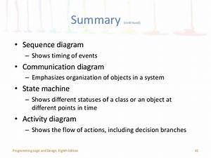 Ory Logic Diagram Continued